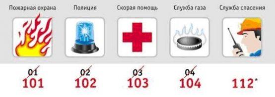 Телефоны экстренной помощи с мобильного Билайн